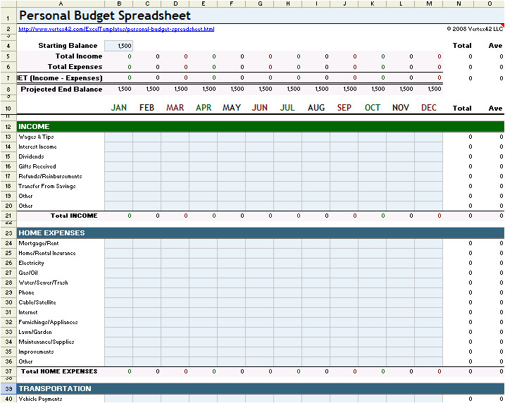 Personnel Budget Template Personal Budget Spreadsheet Template for Excel