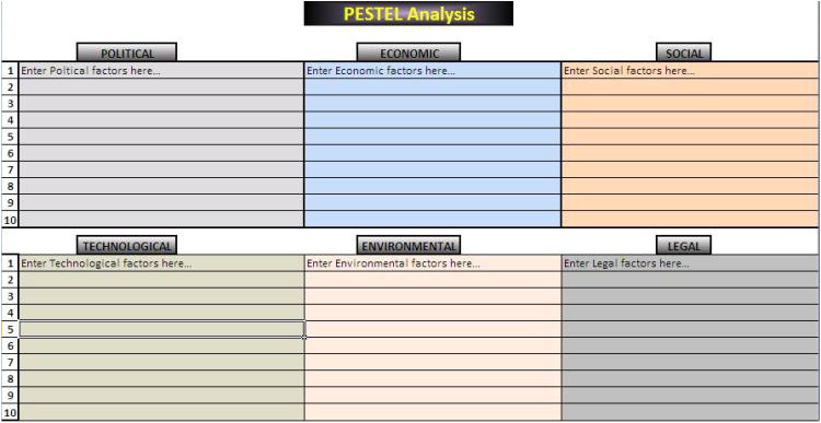 how to create pestle analysis template