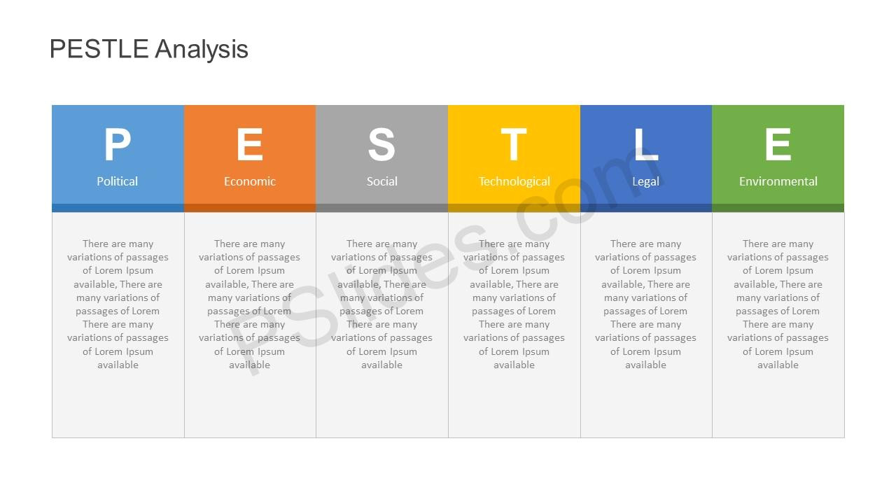 simple pestle analysis powerpoint