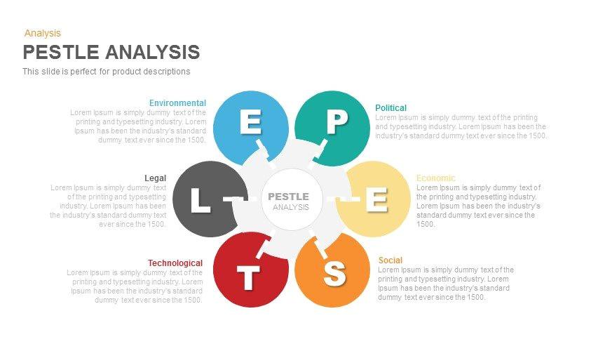 Pestel Analysis Template Word Pestle Diagram Related Keywords Pestle Diagram Long Tail