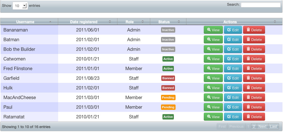 Php Table Template PHP Datatables Example Working but Datatable Not