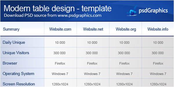 index 3fp 3dtable design template