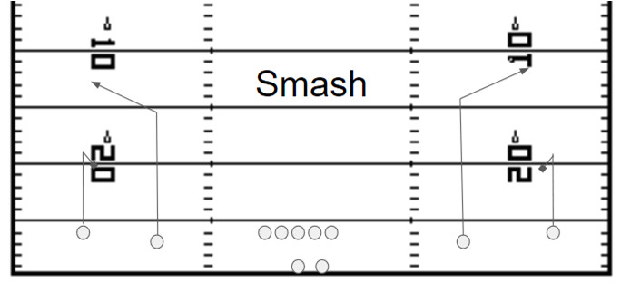 smash passing concept and variations