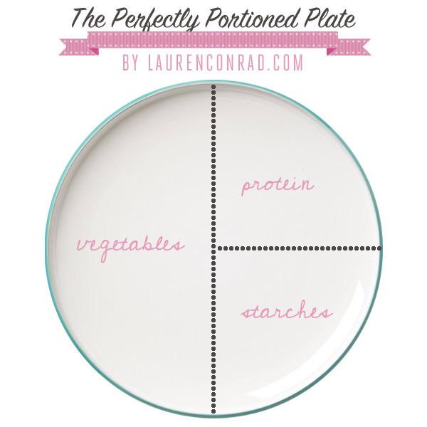 fit tip portion size plate healthy eating lauren conrad november 2013
