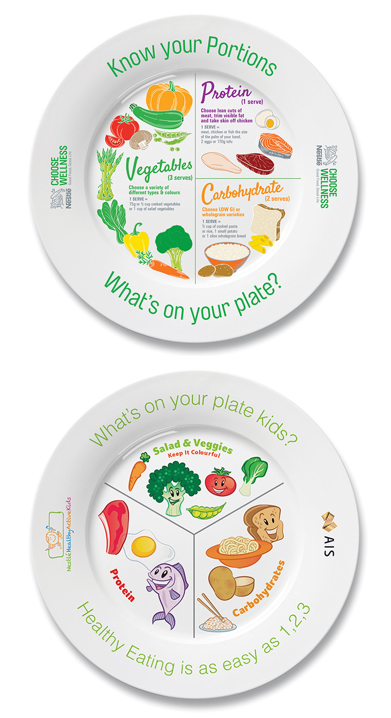 Portion Control Template Nestle Portion Plates