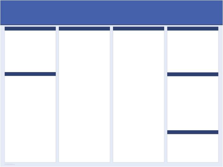 posterpresentations com 36x48 template v2b