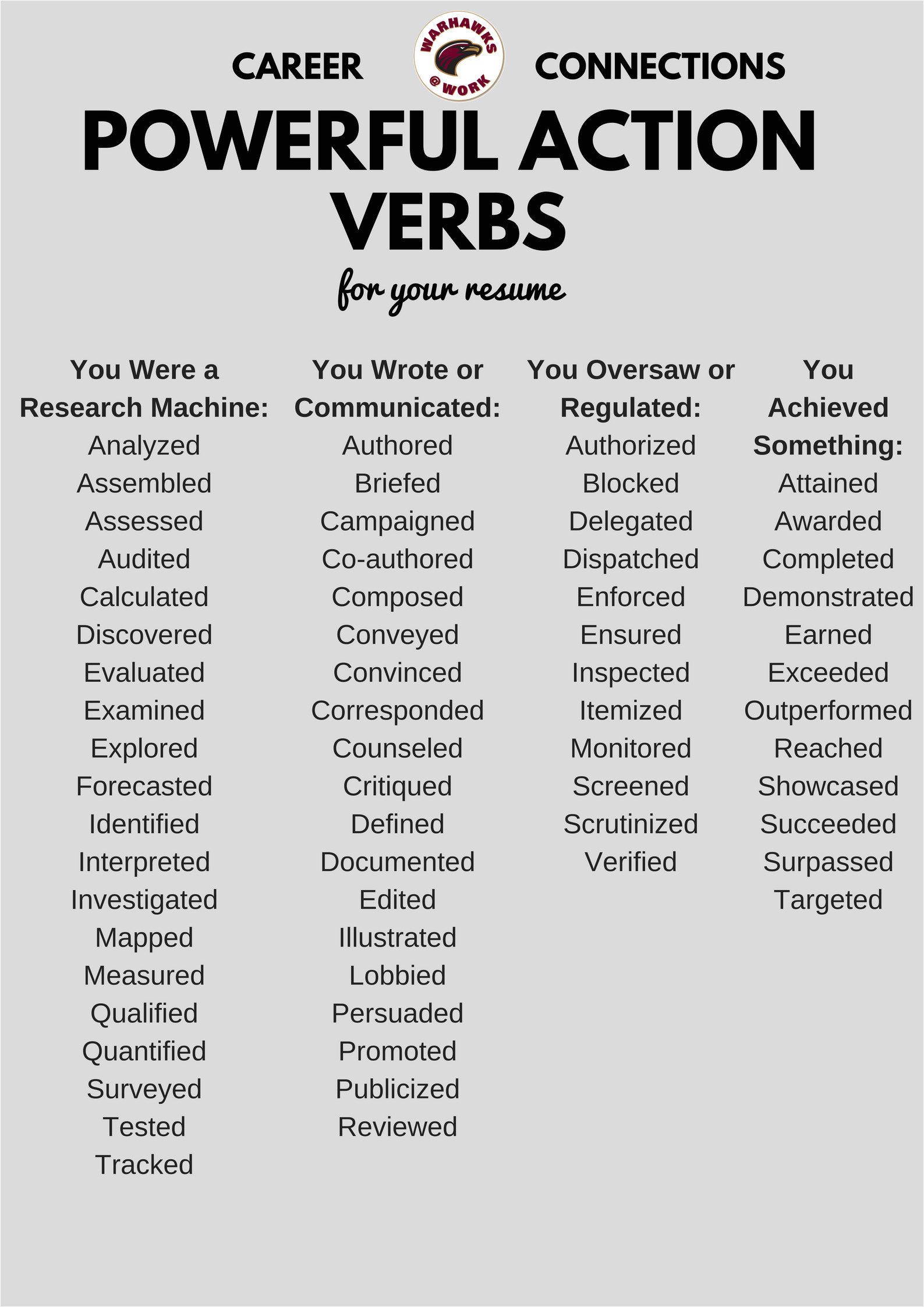 Power Phrases for Cover Letters Power Resume Words Resume Ideas