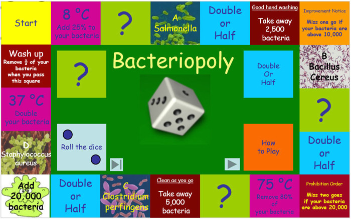 Power Point Game Templates Adding Interactivity to Your Powerpoint Presentations