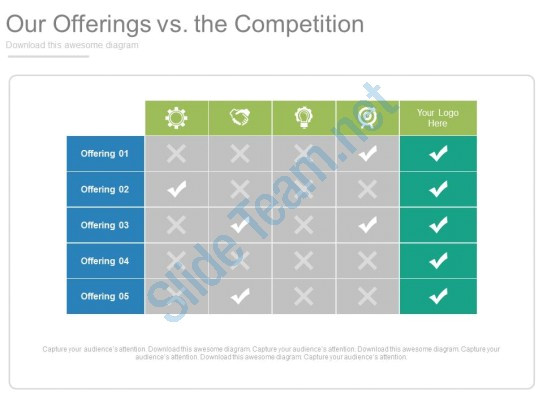 our offerings vs the competition ppt slides