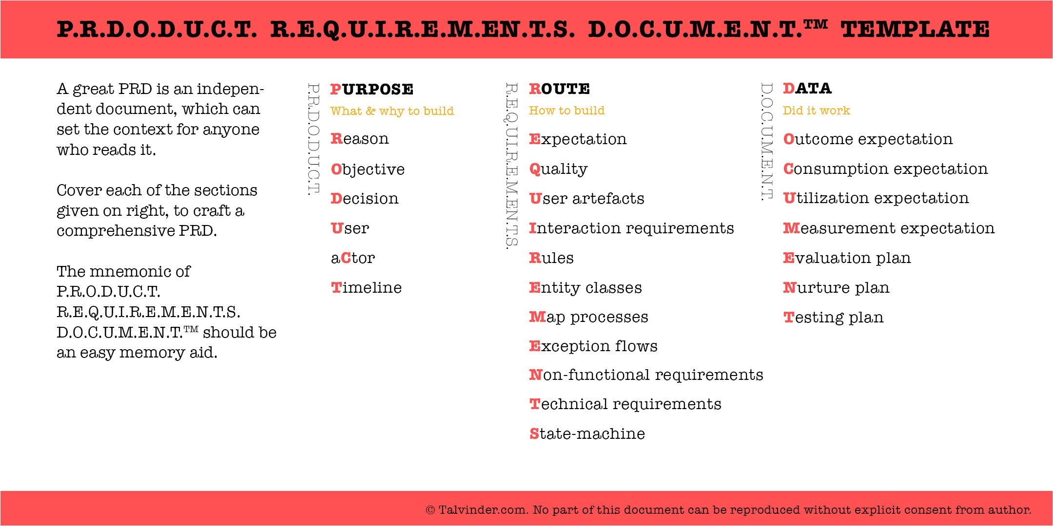 product requirements document prd template