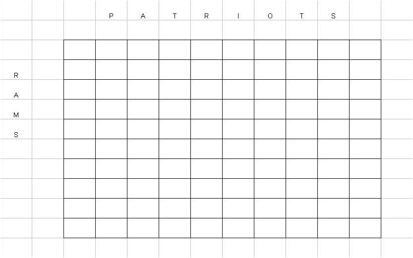 Printable Super Bowl Block Pool Template 2015 Super Bowl Box Grid New Calendar Template Site