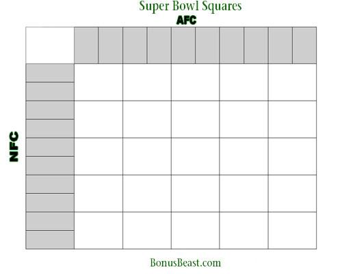 post printable 25 square football pool grid 117129
