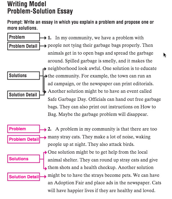 Problem solution Outline Template Writing Problem solution Essay