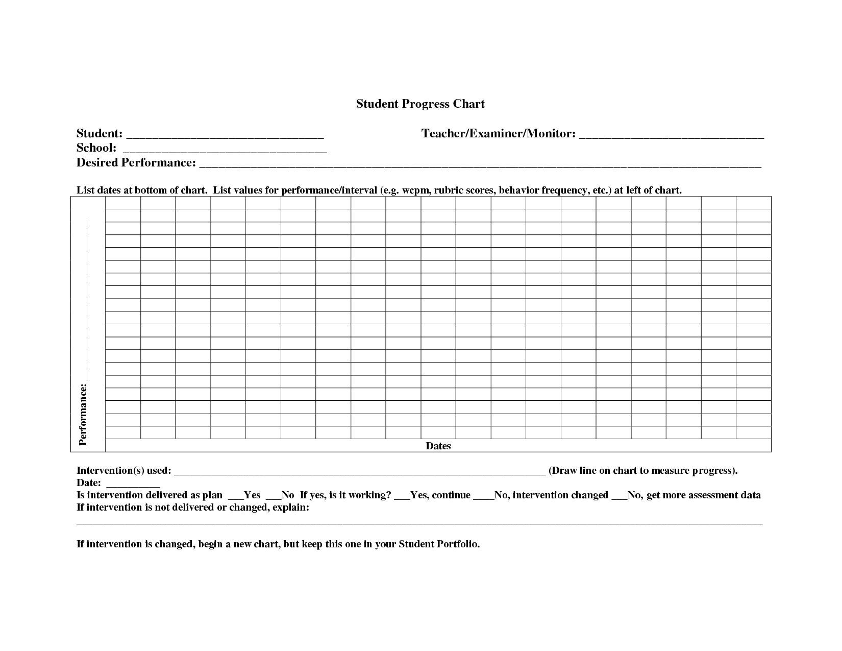 post blank progress monitoring charts 643772