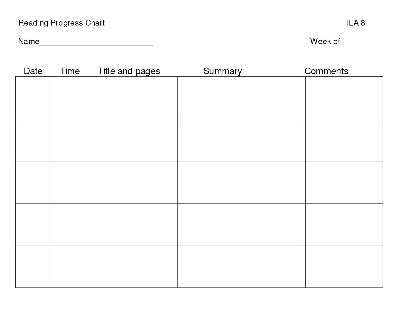 Progress Charts Templates 8 Best Images Of Progress Monitoring Chart Templates