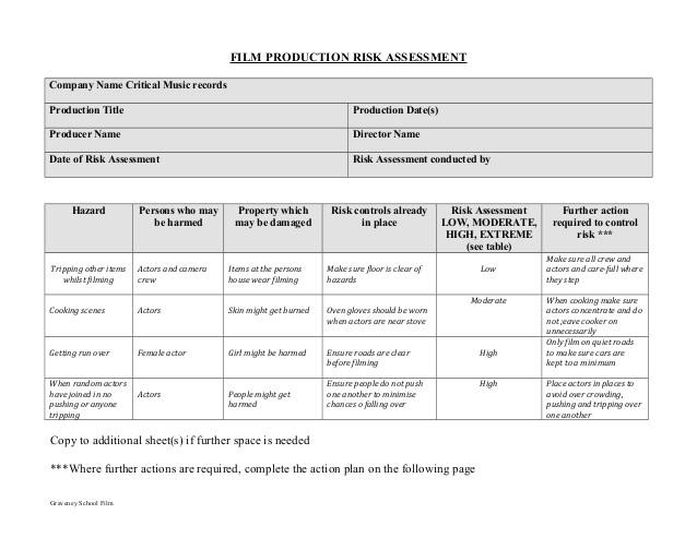 kim film production risk assessment form