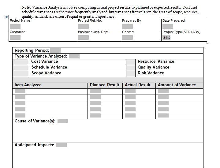 quality assurance surveillance plan template download 58 unique capacity management template