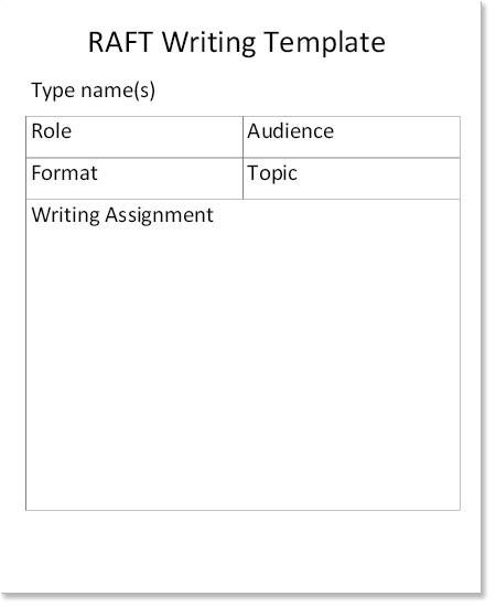 Raft Writing Template Raft Classroom Strategies Reading Rockets