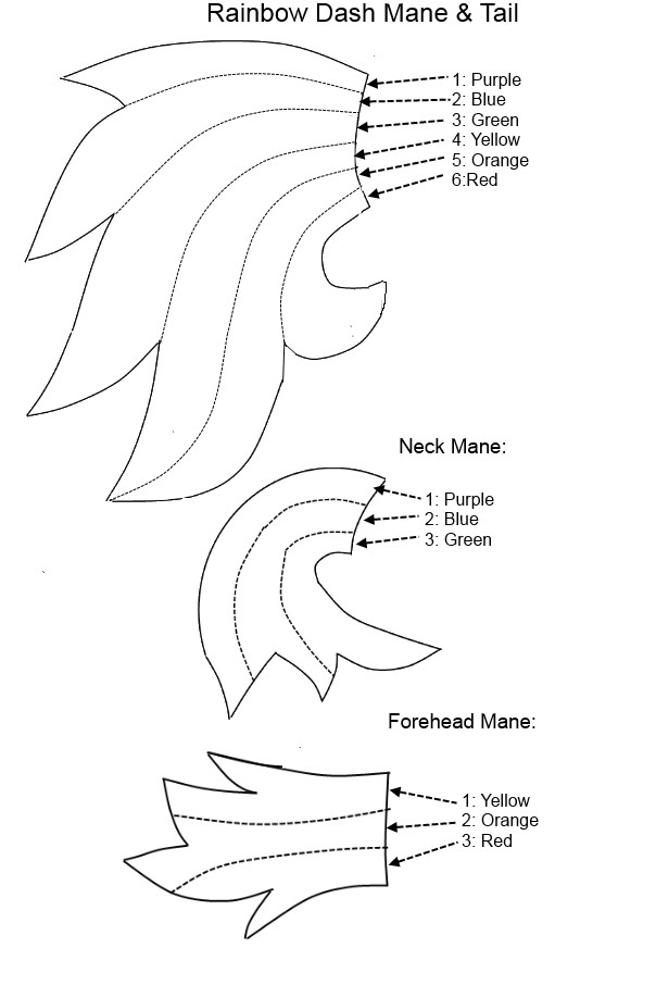 Rainbow Dash Cake Template Rainbow Dash Mane Tail Pattern by Special Measures On