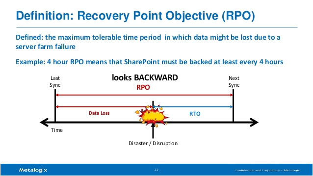 Recovery Point Objective Template Sharepoint High Availability or Disaster Recovery that is