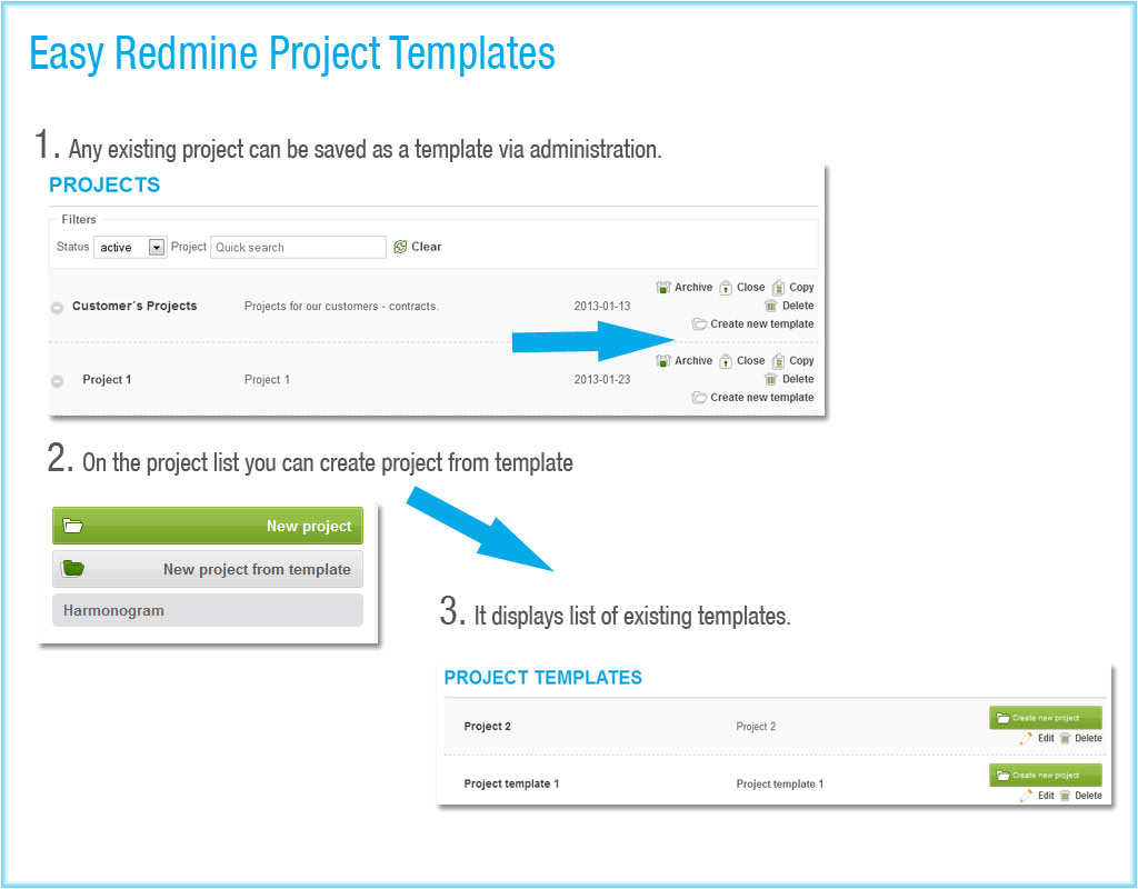 redmine enhancements by easy
