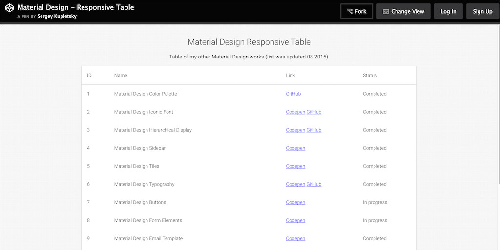 responsive table design using css