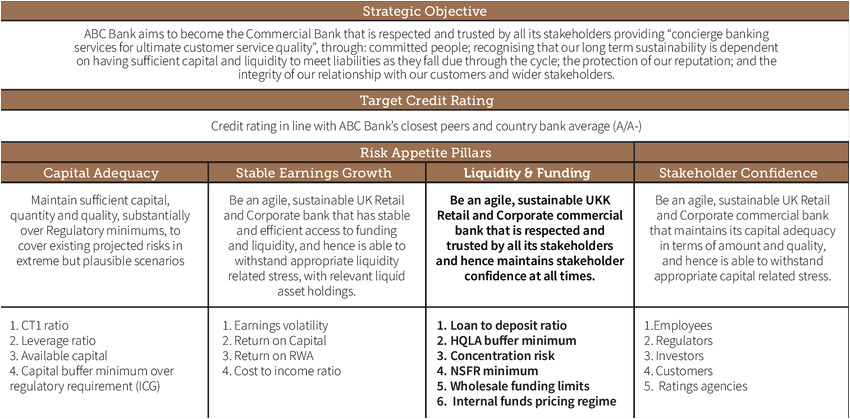 Risk Appetite Template Example Board Risk Appetite Statement Download