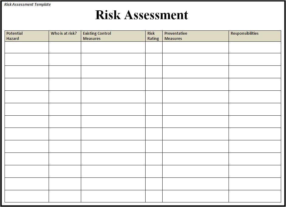 Risk assessments Templates Risk assessment Template Free Word Templates