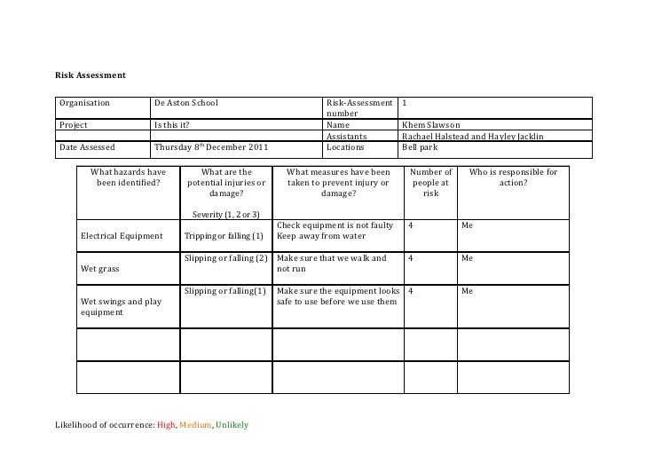 risk assessment template media 10512123