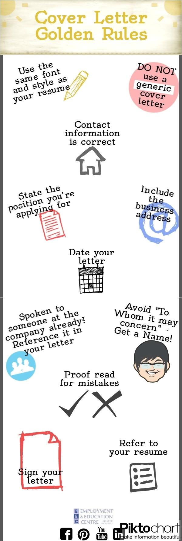 Rules for Cover Letters Simple Golden Rules for Writing A Stellar Cover Letter