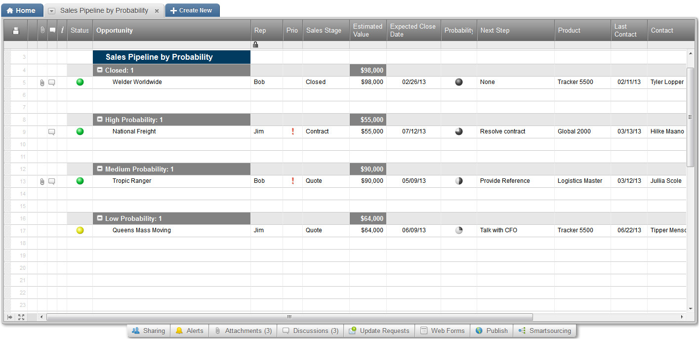 smartsheet crm review
