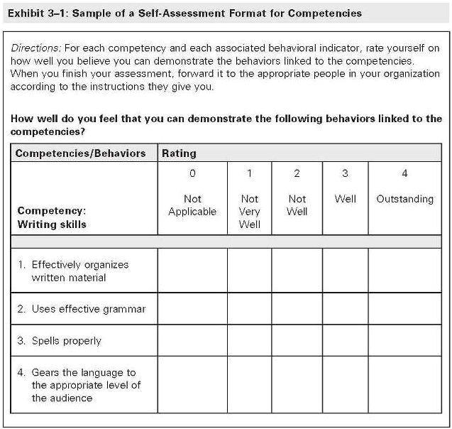 competency matrix template 43 new free raci matrix template template free