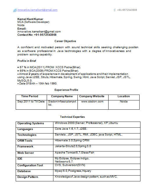 Sample Resume for 2 Years Experienced Java Developer Resume format for Java Developer with 1 Year Experience