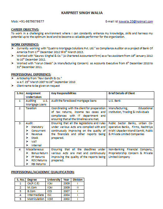 Sample Resume for Ca Articleship Training Resume Templates