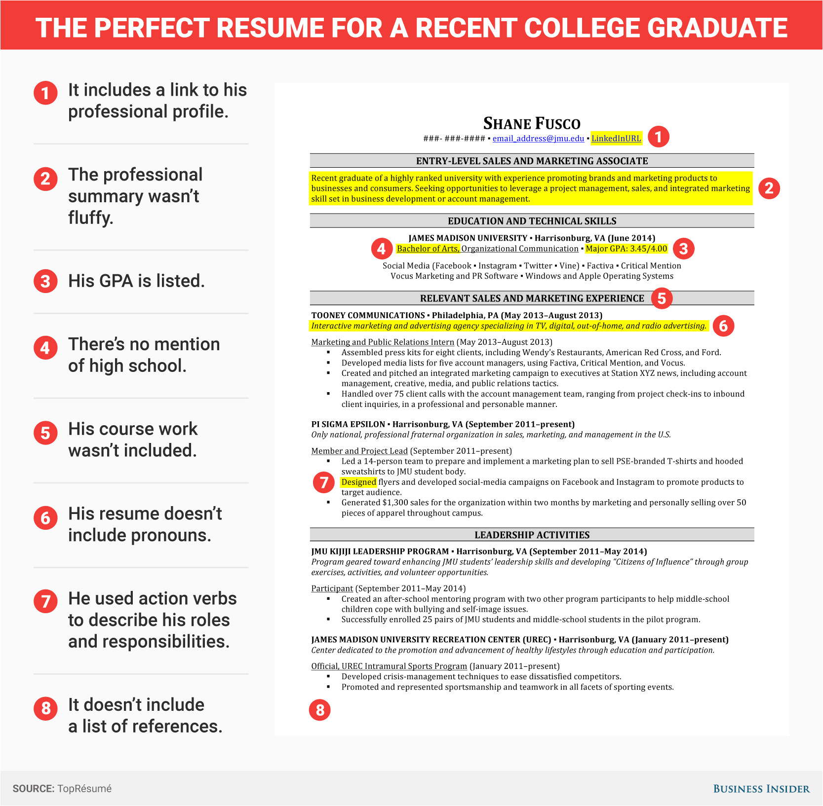 excellent resume for a recent graduate 2016 9