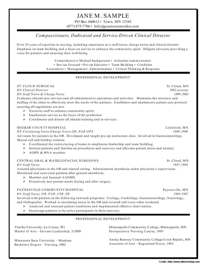 Sample Resume for Staff Nurse Position Staff Nurse Sample Resume format Resume Resume