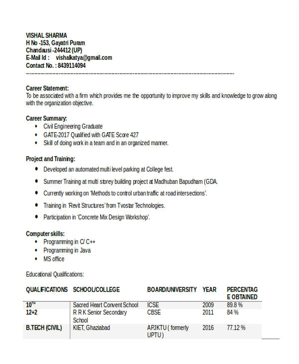 best fresher resume template