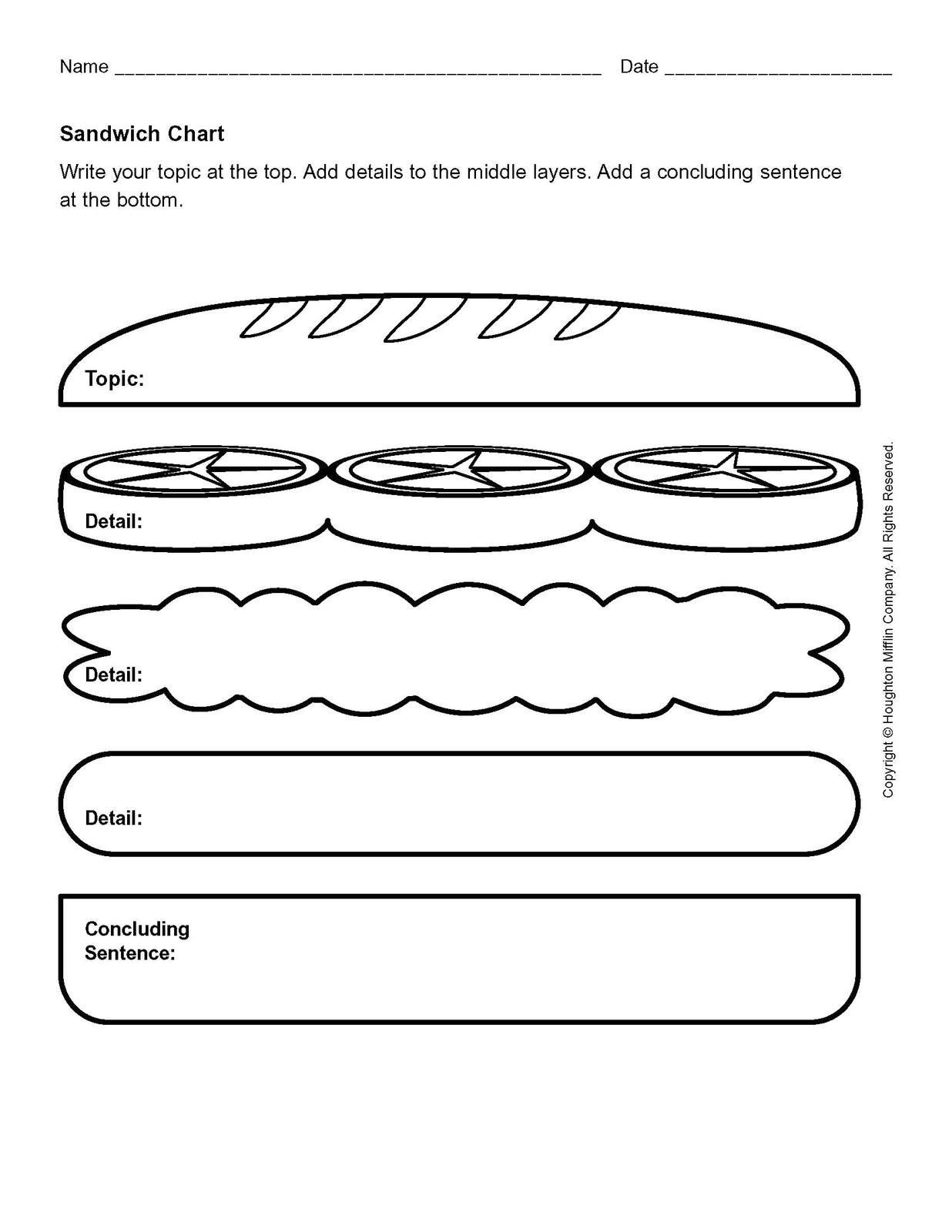 Sandwich Template for Writing How to Make A Sandwich Essay order Essay