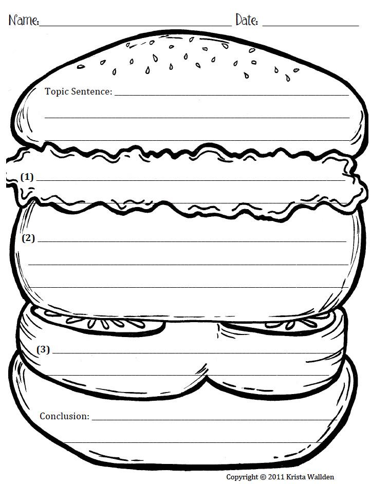 Sandwich Template for Writing Paragraph Writing Hamburger Style Teacher Sparkles
