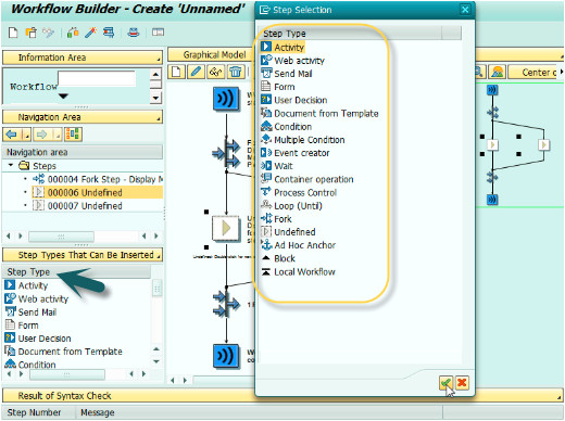 sap workflow template