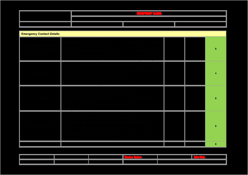Scaffolding Risk assessment Template tower Scaffold Erection Risk assessment Example to Download
