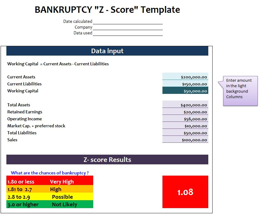 bankruptcy z score template
