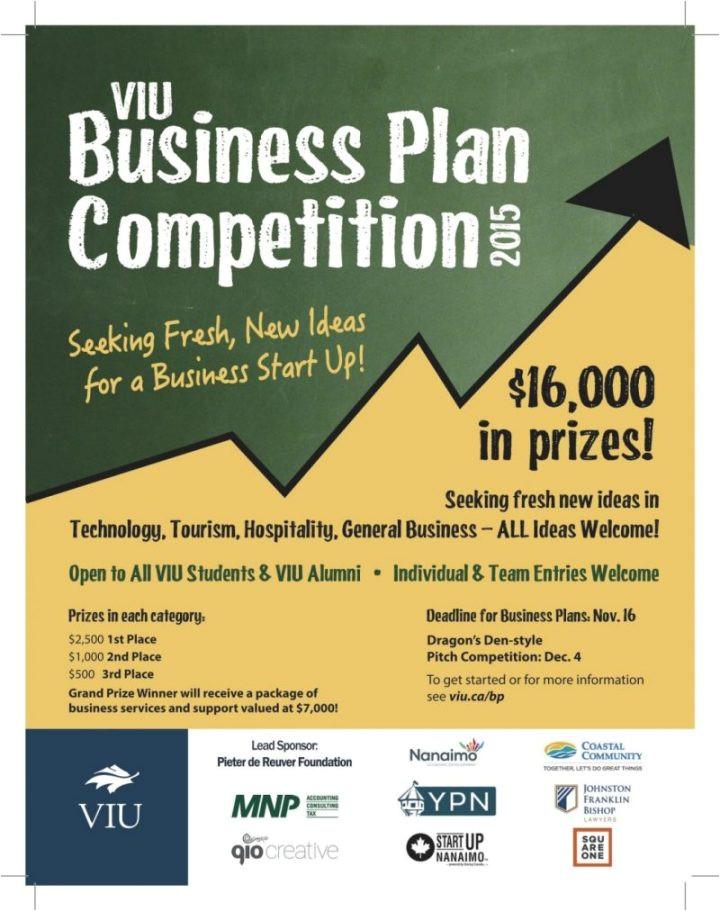 scotiabank business plan template