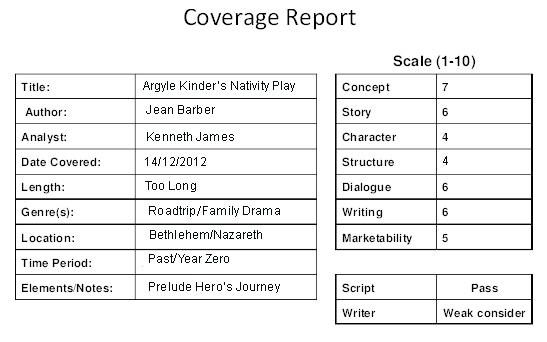 download free template for script coverage