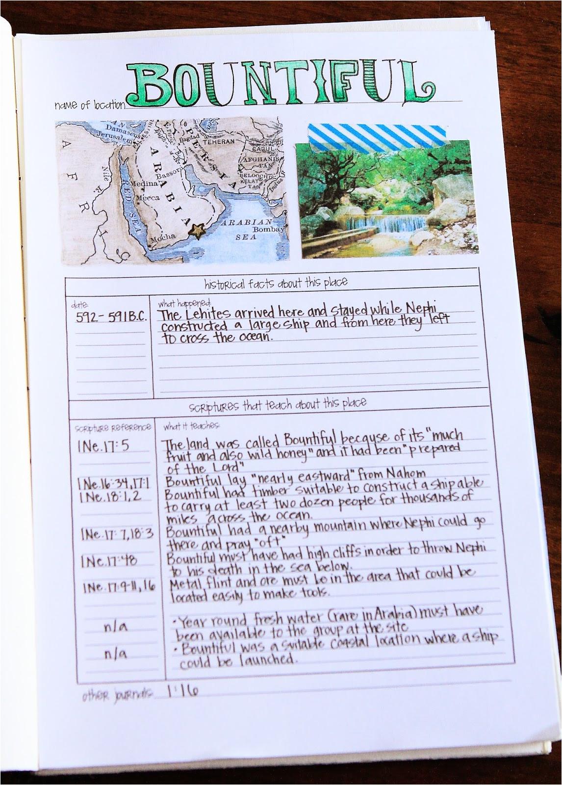 maplocation study scripture journal