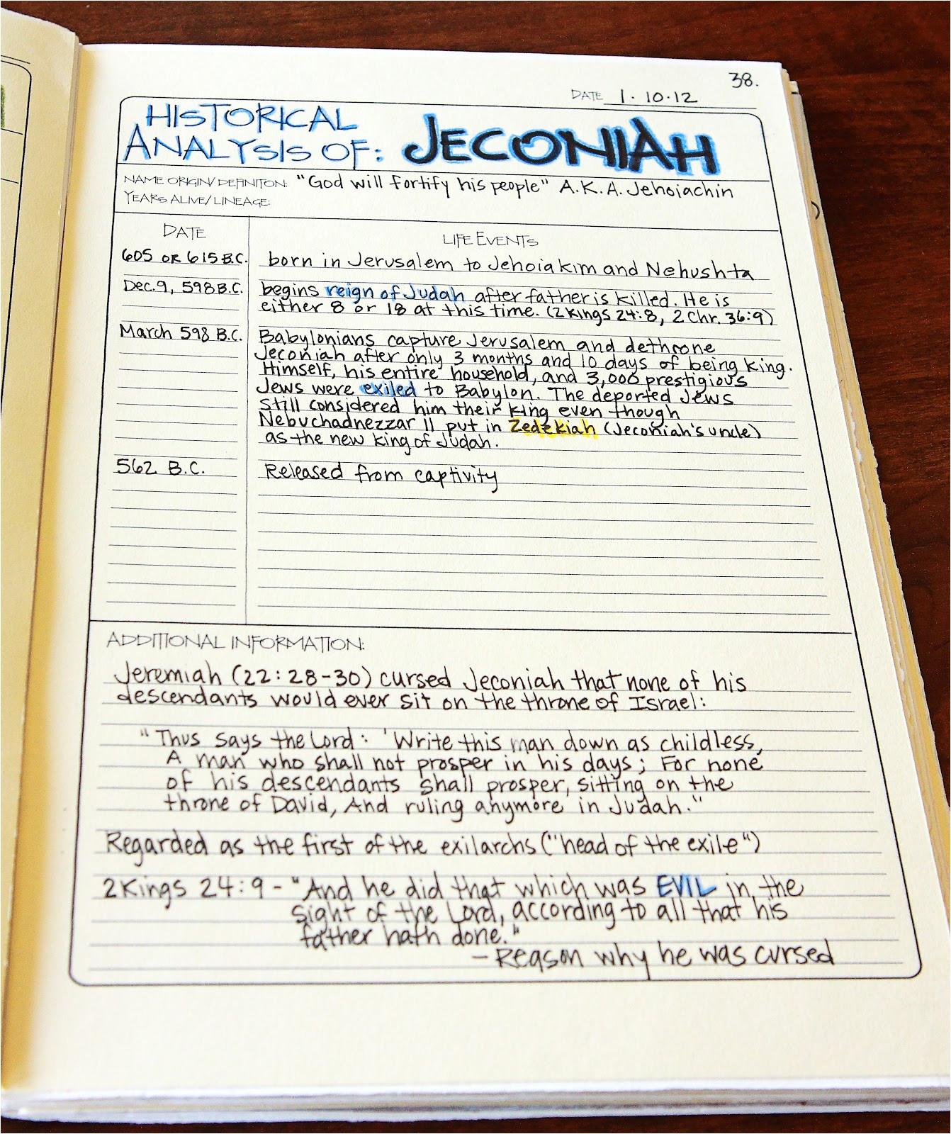 scripture journal character analysis