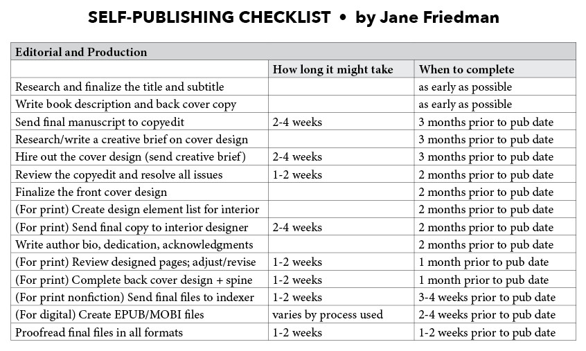 self publishing checklist