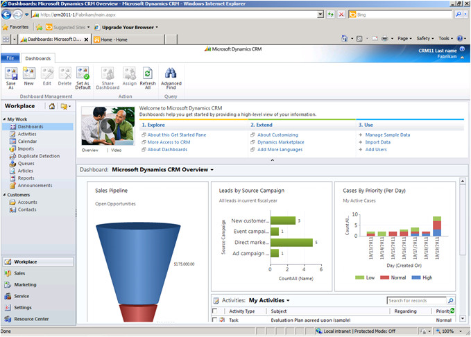 Sharepoint Crm Template Crm 2011 and Sharepoint 2010 Integration Part 1 Mpn
