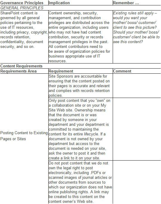governance plan hb05uoz8mwu8f0ywp 7cofjcyajbkejg48f4sd9paawvi
