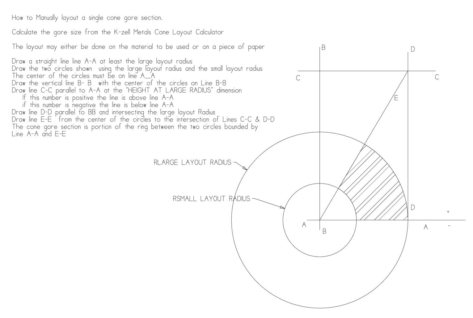 cone layout flat pattern calculator